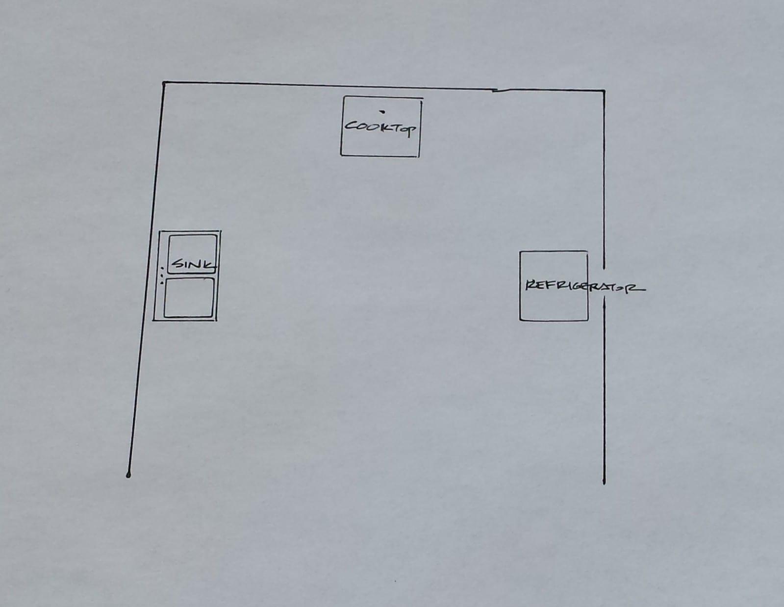 Kitchen Design – Designing for Multiple Cooks