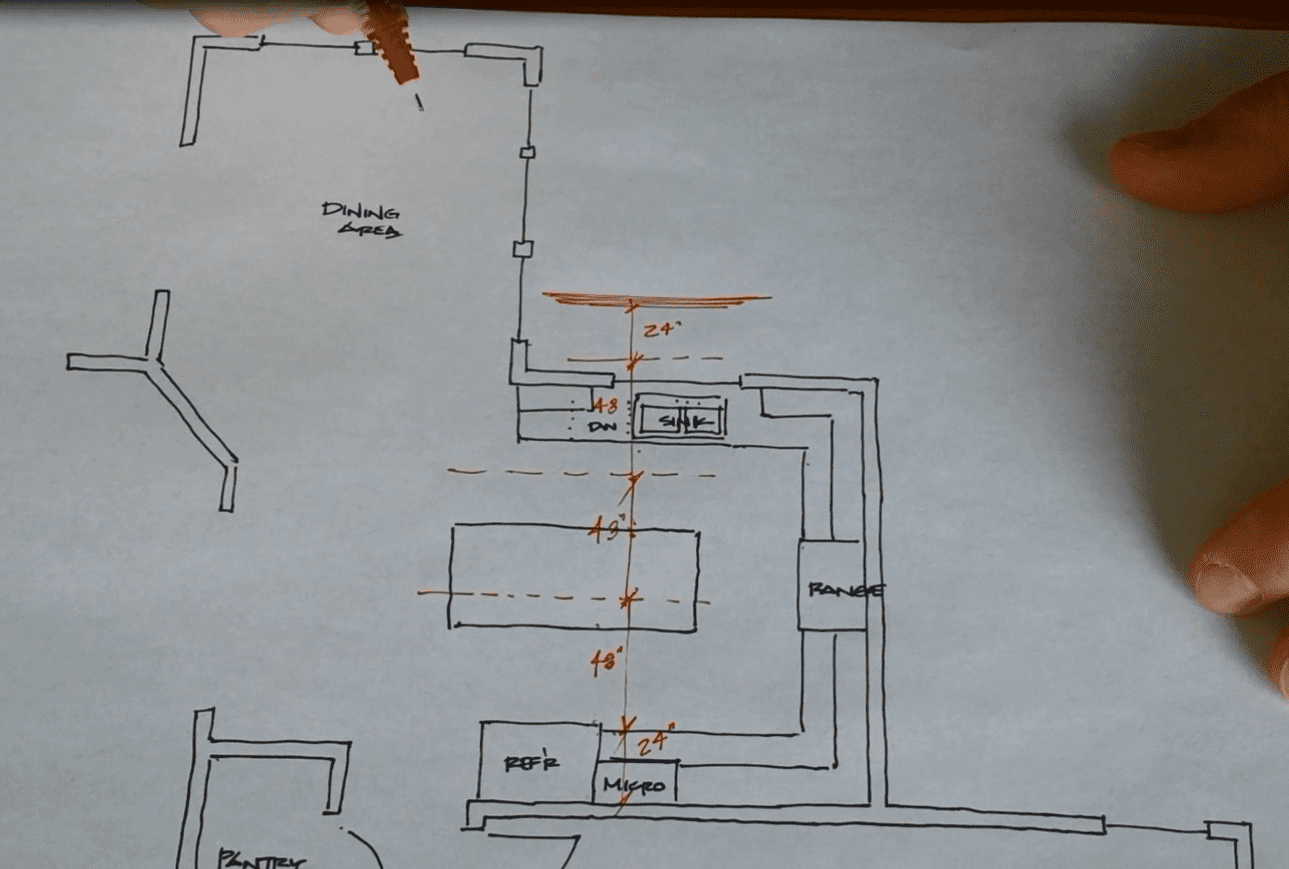 How to make a Kitchen island layout that really works